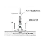 断熱材天端ポイント H180 イヌイ産業 【100個入】