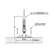 断熱材天端ポイント H120 イヌイ産業 【100個入】